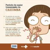 Período de maior transmissão da Caxumba - Hospital de Caridade Canguçu